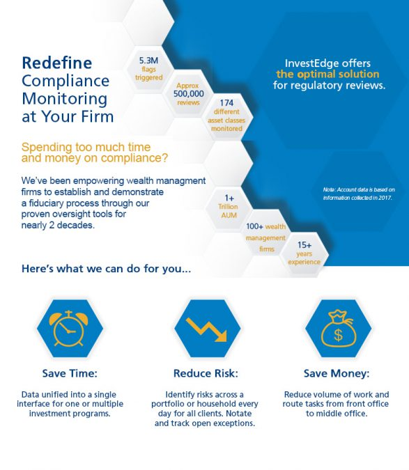 Compliance Monitoring Redefined